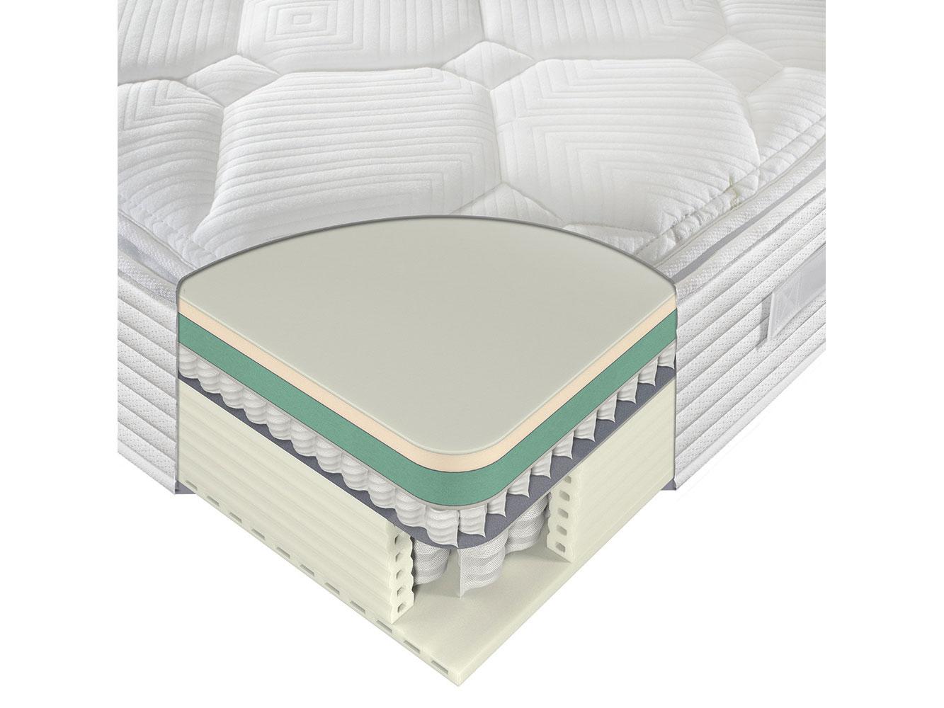 4ft6 Double Sealy Activsleep Geltex Pocket Pillow Top 2200